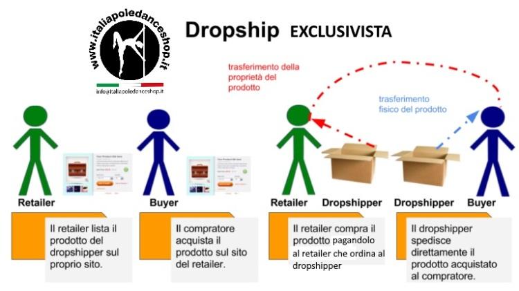 Dropship-768x432
